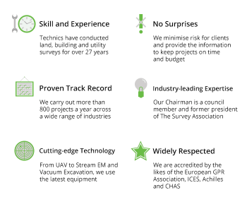 Why choose Technics for your land, building or utility survey?